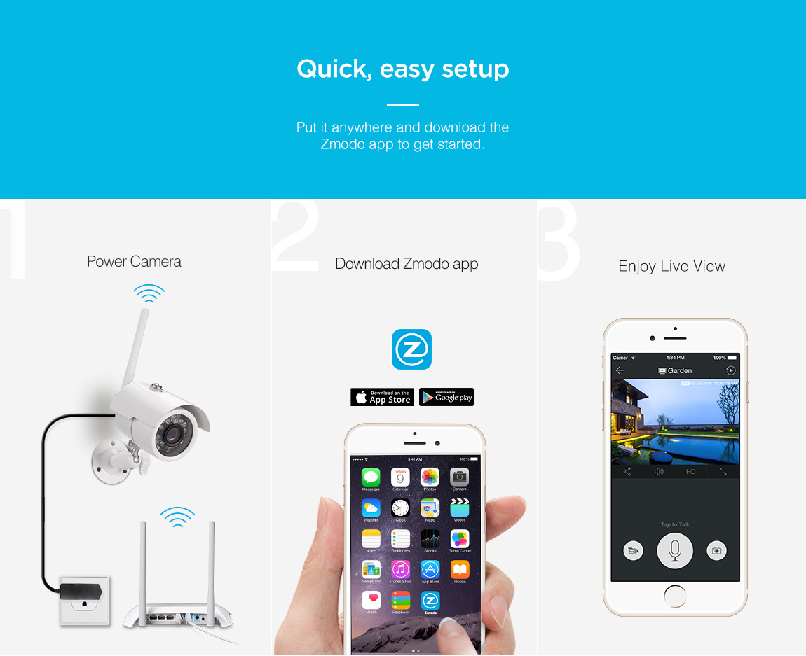 Zmodo Outdoor Wifi Ip Camera Manual