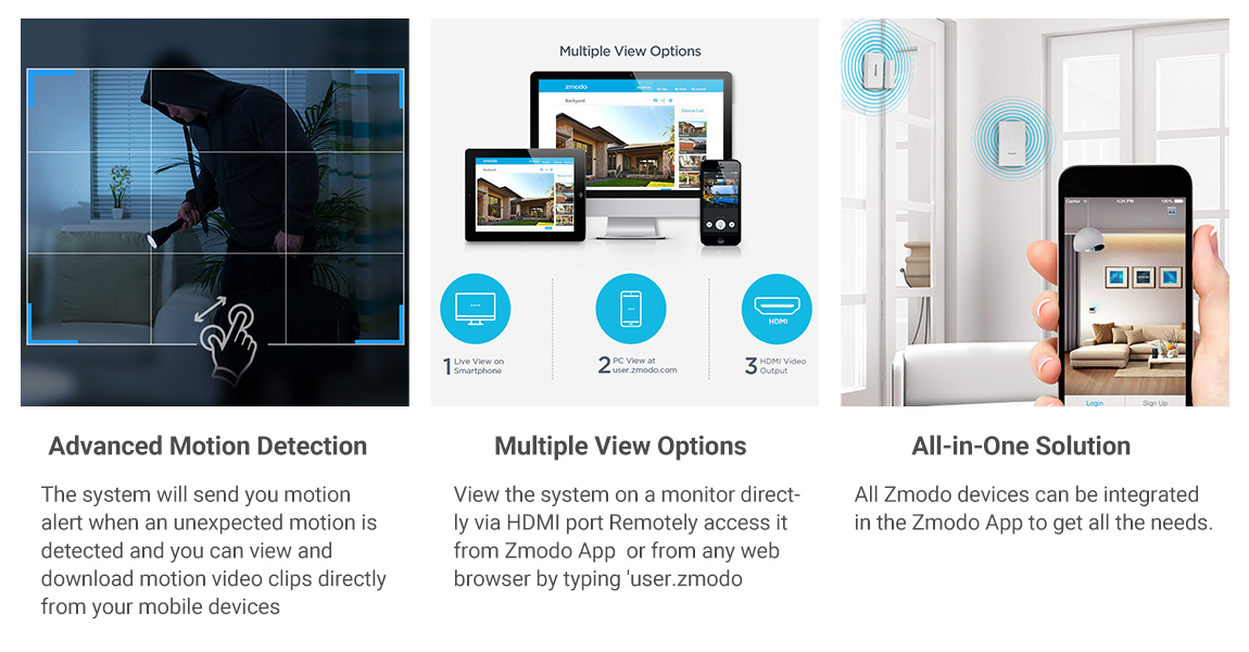 Details about Zmodo 8CH NVR sPoE Repeater Video Home Security Full 1080p  Camera System 1TB HDD